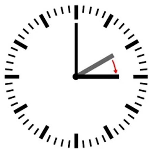 klok uur vooruit